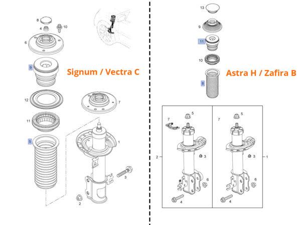 Zestaw odboi i osłon przednich amortyzatorów Opel Astra H / Signum / Vectra C / Zafira B / Meriva B - 344435 - 344349 - 55700767 - 13117280 - 344446 - 9231099