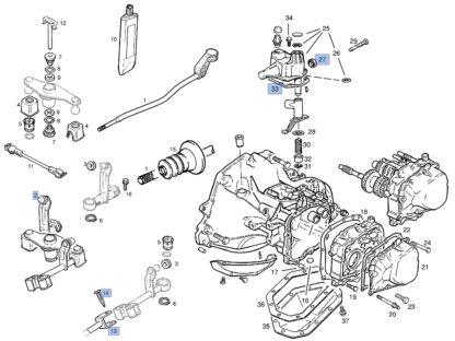 Mechanizm zmiany biegów, uszczelka obudowy selektora, cięgno wybieraka, uszczelniacz cięgna wybieraka, sworzeń wybieraka - Opel Astra F Classic / Vectra A - 755160 / 758405 / 732235 / 758915 / 758750
