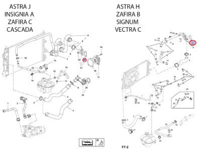Oryginalna uszczelka magistrali wody / przewodu chłodniczego Opel Astra H J / Insignia / Signum / Vectra C / Zafira B C -1338298 / 55566106