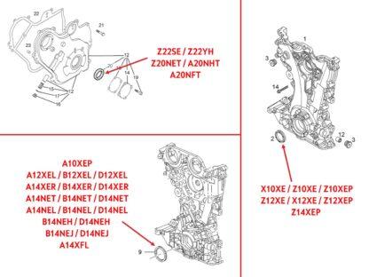 Uszczelniacz wałku korbowego (przód) / uszczelniacz pompy oleju Opel Astra G H J /Antara / Adam / Agila A / Corsa B C D E / Tigra B / Meriva A B / Insignia A / Mokka / Signum / Vectra B C / Zafira C - 638199 / 90571925